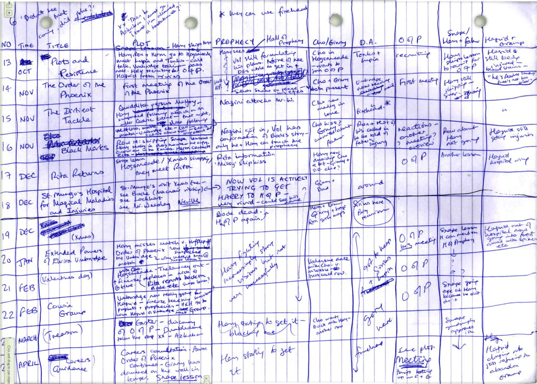 The book architecture method the friendly editor you can enlarge my transcription below by clicking on it i cleaned up the outline by writing out abbreviations and completing sentences malvernweather Gallery
